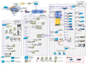 NETWORK図600